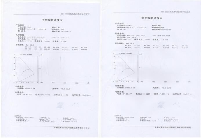 Testing report.jpg